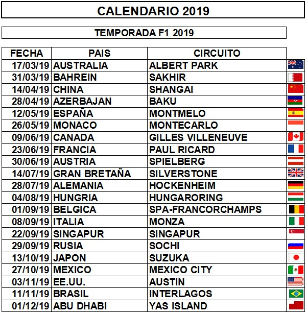 Calendario F1.F1 Race Comunidad Automobilista Simracing Calendario